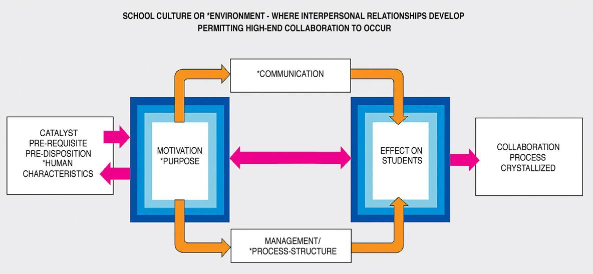 Strategi Pengembangan Program Literasi Informasi Pada Perpustakaan Sekolah Di Indonesia Isnet
